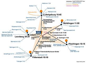 RadSTERNFAHRT-BW 2014